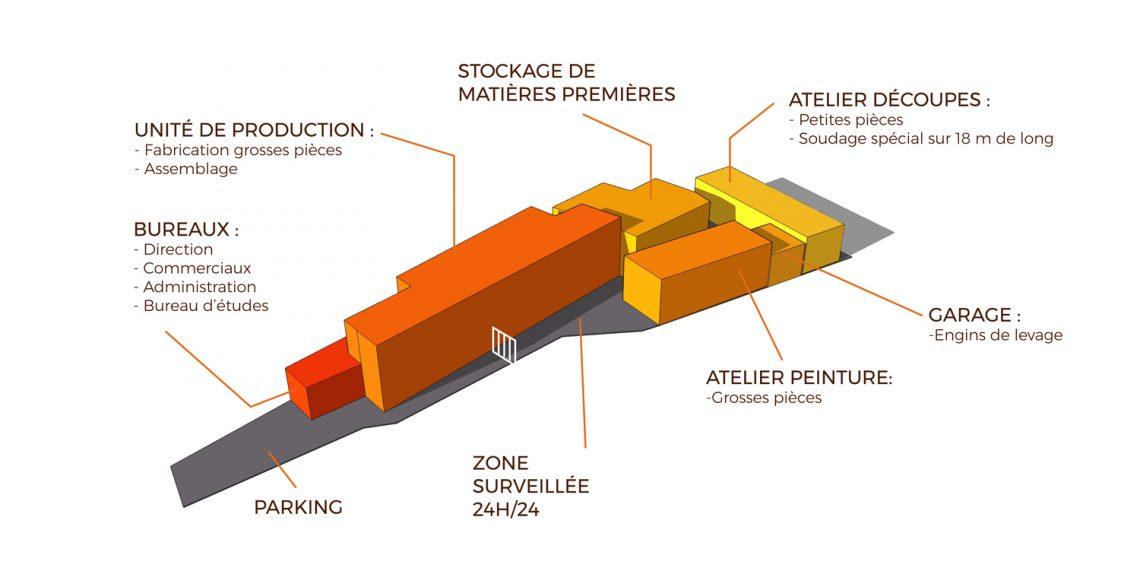 Plan de l'usine ACMT INDUSTRIE